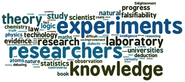 nature and scope of science